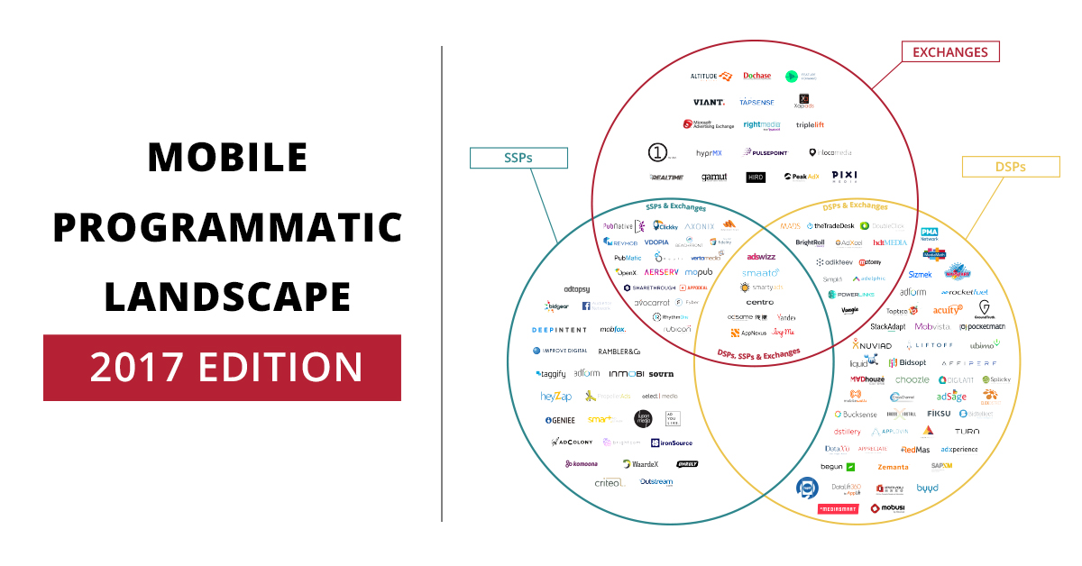 Clickky-Mobile_Programmatic_LandscapeFB