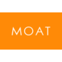 Moat Analytics